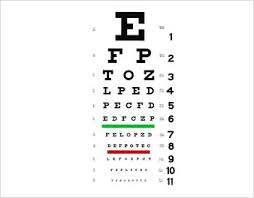 Where Can I Buy An Eye Chart Vision Acuity Testing