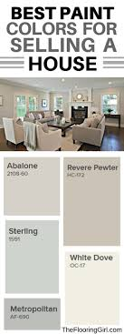 Beautiful Best Paint Colors For Selling Your House