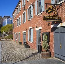 Chart House Restaurant Boston Massachusetts 23 Restaurants Open On Thanksgiving 2019 Where To Eat On