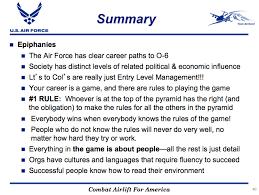 summary2