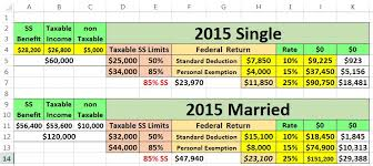 Taxes Spreadsheet Spreadsheet To Show How Taxable Ss Benefits Will Affect You