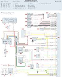 radio wiring diagram peugeot radio wiring diagrams online