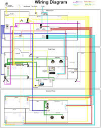 electrical schematic symbols chart pdf lovely beautiful electrical house wiring estimate pdf mv96 doentaries of