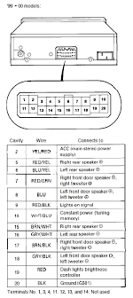 cr v radio wiring harness wiring diagrams online