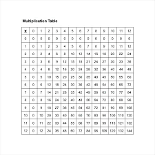 30 By 30 Multiplication Chart Multiplication Tables 1 To 30 Csdmultimediaservice Com
