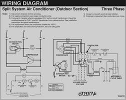 outside ac unit wiring diagram well detailed wiring diagrams u2022 rh flyvpn co installing outside air