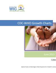 Wic Growth Charts Baby Growth Chart Of Comparision Pdf Format E Database Org