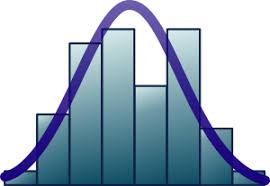Статистика Википедия Гистограмма метод графических изображений