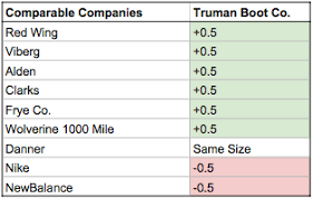 Wolverine Width Chart Sizing Guide Truman Boot Co