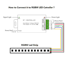 led strip lighting wiring diagram wiring schematics and diagrams 12v 24v rgbw rgbww led strip lights 5050 60leds m mjjcled illumimoto motorcycle led light wiring diagram