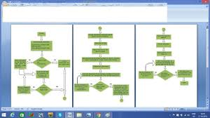 001 Pcb Mfg Flowchart Flow Chart Manufacturing Sensational