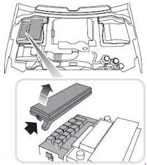 1998 land rover discovery fuse box diagram 1998 land rover discovery 4 fuse box diagram on 1998 land rover discovery fuse box diagram