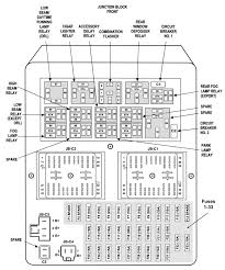jeep grand cherokee wj fuses 2000 jeep grand cherokee fuse box location at Fuse Box Diagram For 1999 Jeep Cherokee Sport