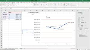 Trendline Charts Pro Format Trendlines In Excel Charts Instructions And Video