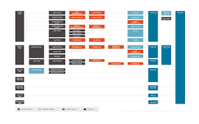 Flat Design Templates For Powerpoint Org Chart Free Company