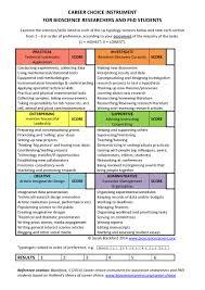 career choice bioscience careers career choice