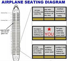Big Brother Seating Chart Airline Seating Chart Airplane Humor Crazy Funny Pictures