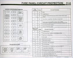 35 best 2014 f150 fuse box diagram createinteractions 2004 f150 fuse box guide 2014 f150 fuse box diagram elegant 2004 f150 fuse box layout