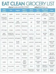 Healthy Eating Diet Chart Eat Clean Grocery List Eating Diet Food Foods Chart Easy