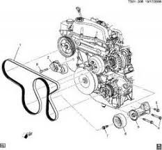 similiar 2008 chevy trailblazer parts diagram keywords chevy trailblazer 4 2 engine diagram image about wiring diagram