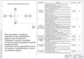 Дипломная работа проект по техническому обслуживанию машин и  01 01 13