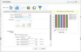 Beginner Convert Basic Report To Chart Salesforce Stack