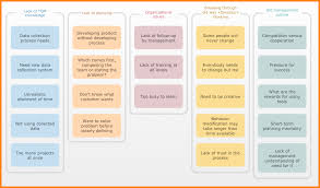 affinity diagram template   agenda templates sampleaffinity diagram template seven management and planning tools affinity diagram implementing continuous process improvement png