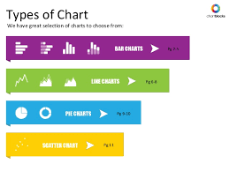 Types Of Chart