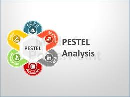 Pest Analysis Template Powerpoint | Playtapcity.com