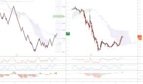 Sbmo Stock Price And Chart Euronext Sbmo Tradingview
