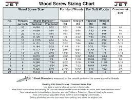 Wood Screw Size Chart 10 Wood Screw Diameter Mmdmz Co