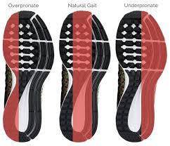 Running Shoe Wear Pattern Adorable What Are The Best Running Shoes For My Flat Feet