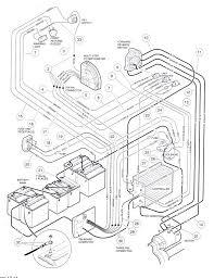 wiring diagram 1996 club car 48 volt wiring discover your wiring columbia par car 48v wiring diagram speed sensor for advanced motors