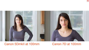 Jav comma anyone know movie or actress. Why You Should Multiply Aperture By Crop Factor When Comparing Lenses