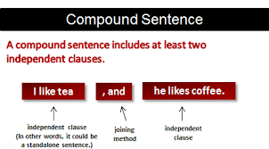 Compound Sentence What Is A Compound Sentence