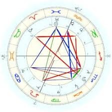 Wes Chart Montgomery Wes Astro Databank