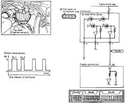 1992 mitsubishi 3000gt wiring diagram wiring diagram for you • 1992 mitsubishi 3000gt wiring diagram 1992 engine mitsubishi eclipse wiring diagram mitsubishi 3000gt engine