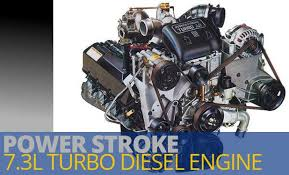 Pin On Diesel Engines