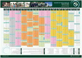 לוח שנה אקדמי לשנה