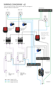 rims hlt wiring help home brew forums okay i thought you meant to use the one dpst instead of two switches does this look correct now again man thanks for your help i really appreciate it