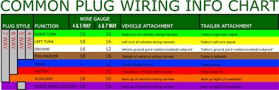 wrg 1907] 7 way flat trailer wiring diagram Ford 7 Way Trailer Wiring Diagram 7 Blade Trailer Plug Wiring Diagram