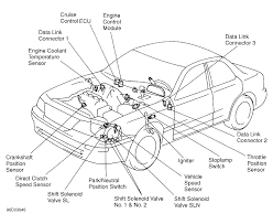 Wiring diagram 21 remarkable 1996 toyota camry spark plug wire of