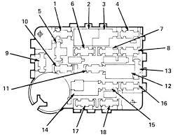 92 jeep wrangler wiring diagram auto electrical wiring diagram 1992 jeep wrangler wiring
