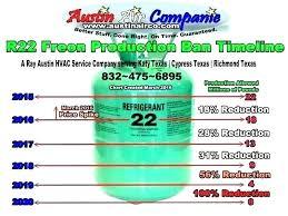 R22 Price Chart Home Ac Recharge Kit R22 Lakusa Co