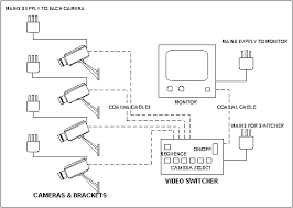 introduction to closed circuit television cctv information diagram 6 a four camera system video switcher