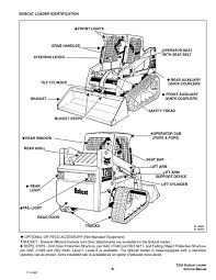 bobcat t3101 mower wiring diagram wiring diagram and ebooks • s150 bobcat wiring diagram generac rv generator wiring toro zero turn wiring diagram pdf bobcat 743