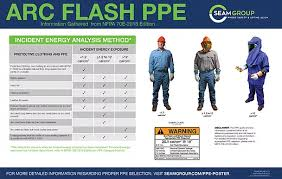Arc Flash Clothing Rating Chart Form Ppe Poster Seam Group