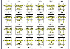 advanced guitar chords barre chords cheat sheet avcss guitar world