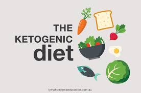 Balanced Meal Chart The Ketogenic Diet The Ultimate Beginners Guide With