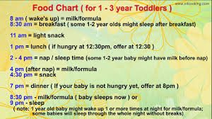 1 Year Baby Food Chart In Tamil Tamil Baby Food Online Charts Collection